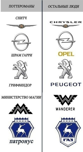 http://katekiskate.narod.ru/0220.jpg